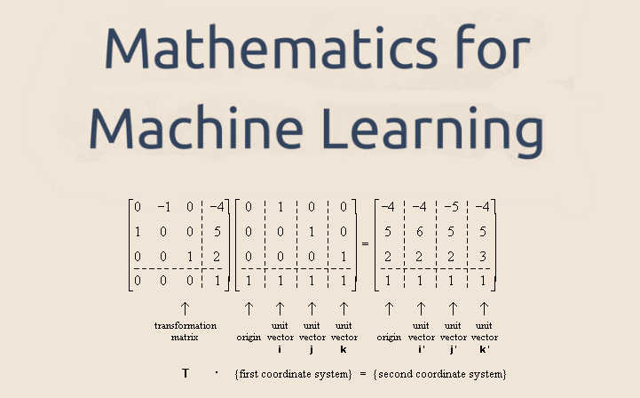 Math Fundamentals for Machine Learning